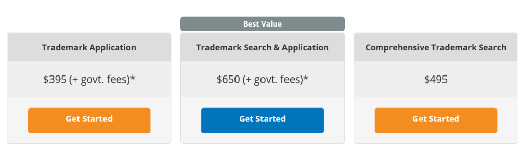 Trademark attorney Iowa fees